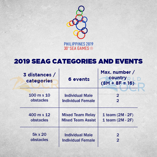 1. Categories And Events