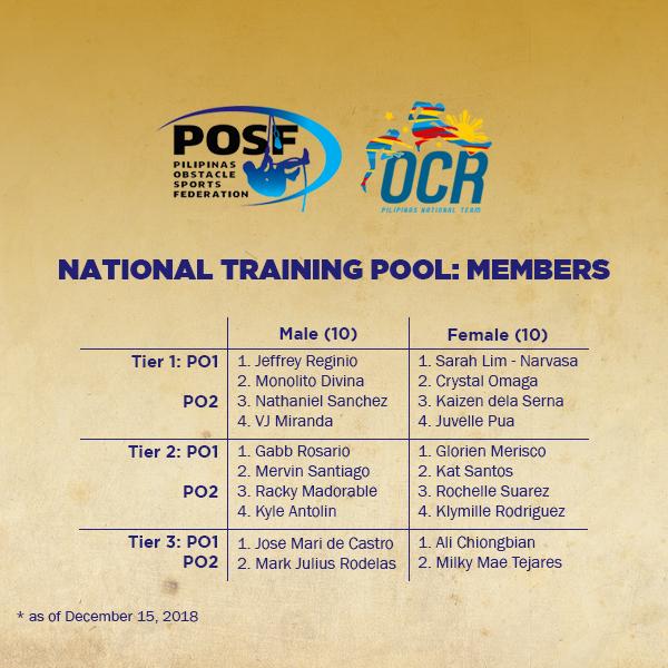 1. National Training Pool Members
