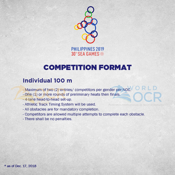 4. Competition Format – Individual 100m