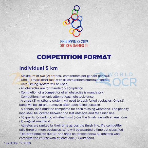 5. Competition Format – Individual 5k