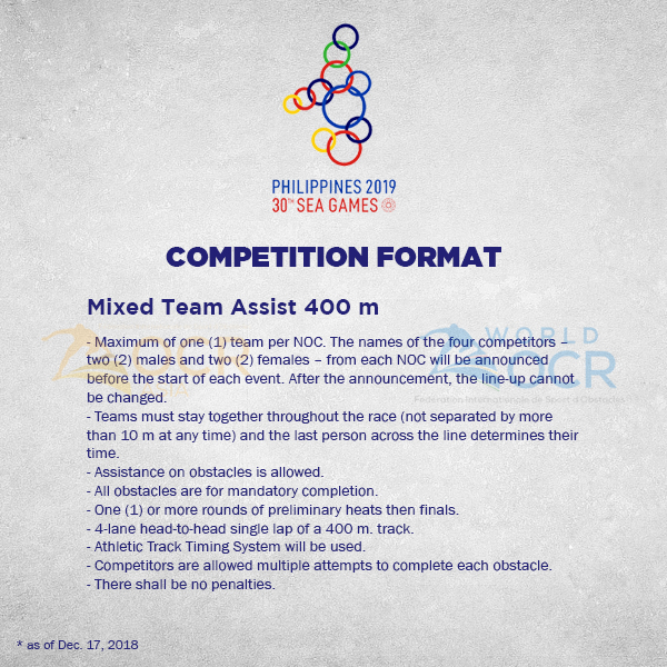 6. Competition Format – Team Assist 400m