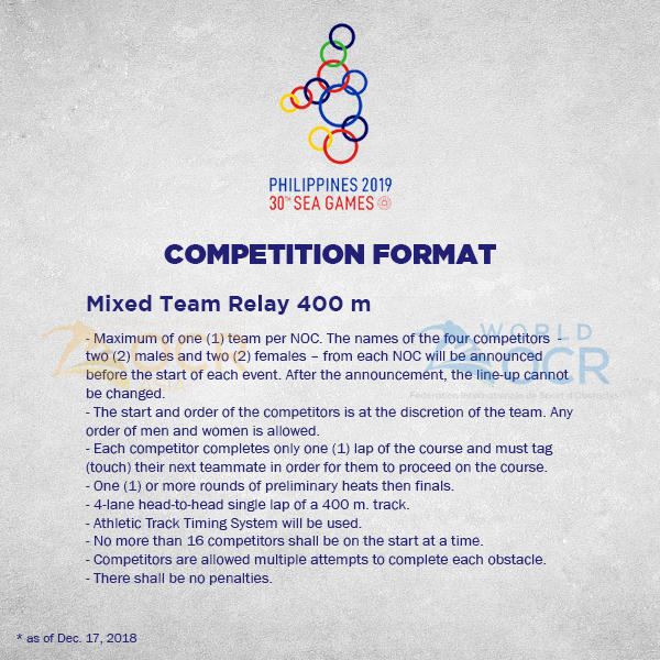 7. Competition Format – Team Relay 400m